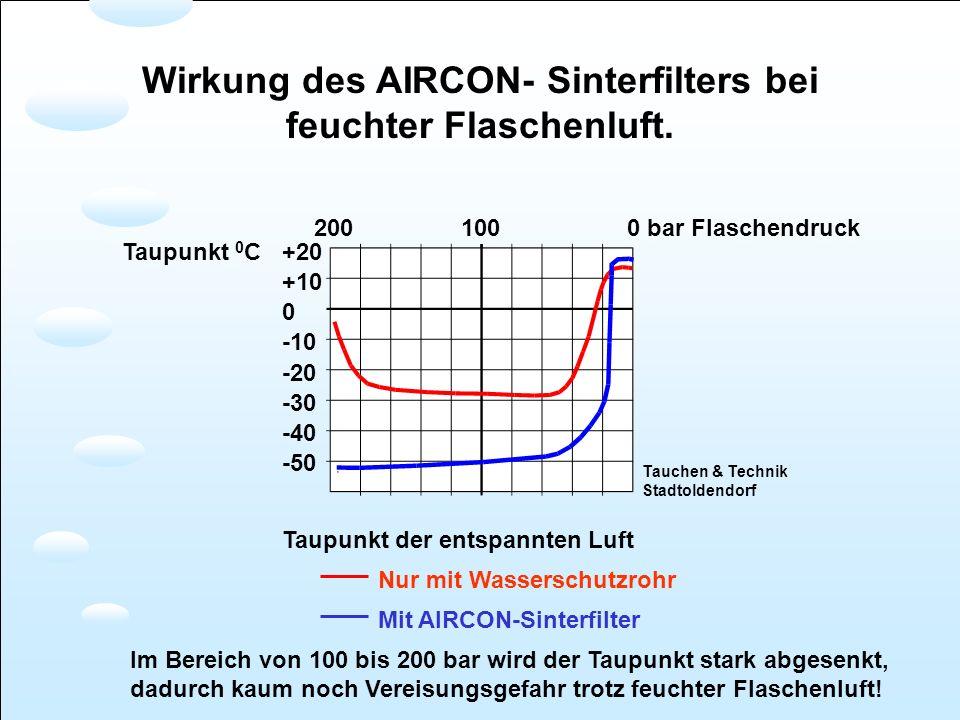 Wirkung des AIRCON- Sinterfilters bei feuchter Flaschenluft.