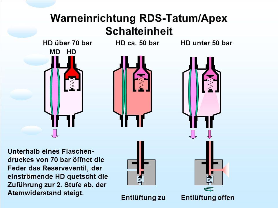 Warneinrichtung RDS-Tatum/Apex Schalteinheit