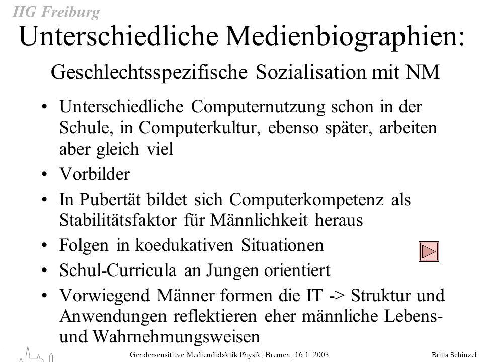 Unterschiedliche Medienbiographien: Geschlechtsspezifische Sozialisation mit NM