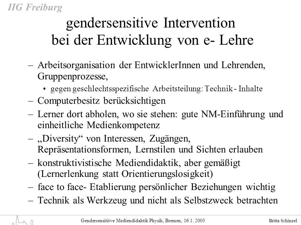 gendersensitive Intervention bei der Entwicklung von e- Lehre