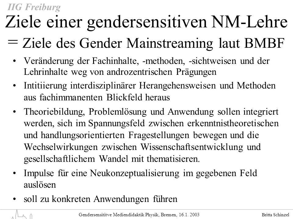 Ziele einer gendersensitiven NM-Lehre = Ziele des Gender Mainstreaming laut BMBF