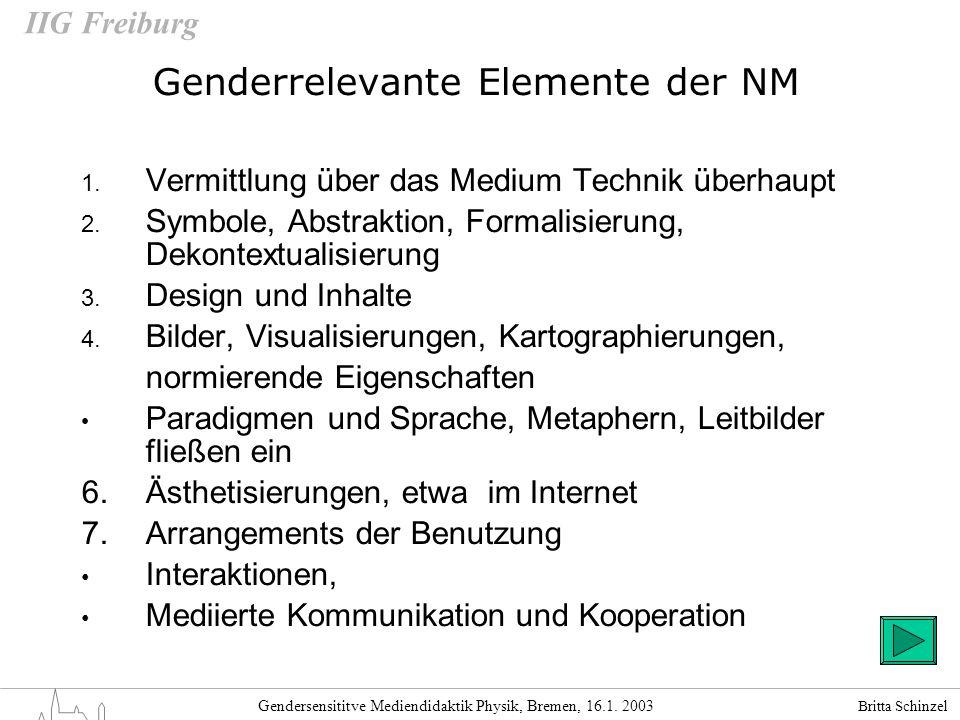Genderrelevante Elemente der NM