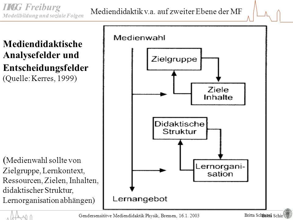 IIG Modellbildung und soziale Folgen. Mediendidaktik v.a. auf zweiter Ebene der MF.