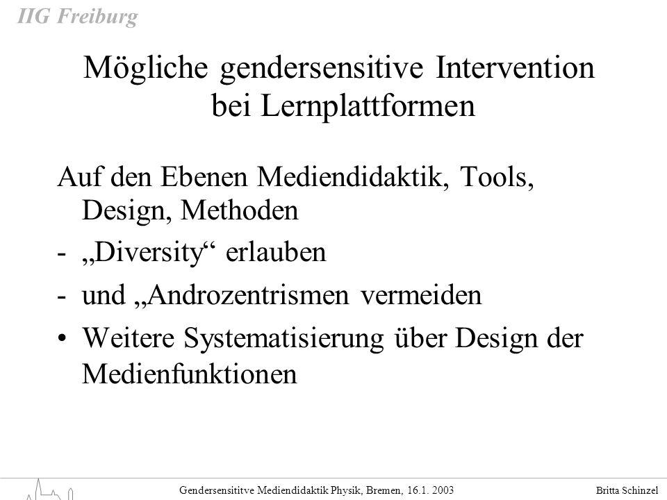 Mögliche gendersensitive Intervention bei Lernplattformen