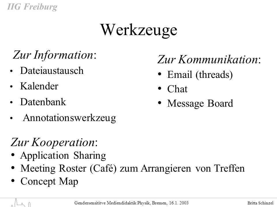 Werkzeuge Zur Information: Zur Kommunikation: Zur Kooperation: