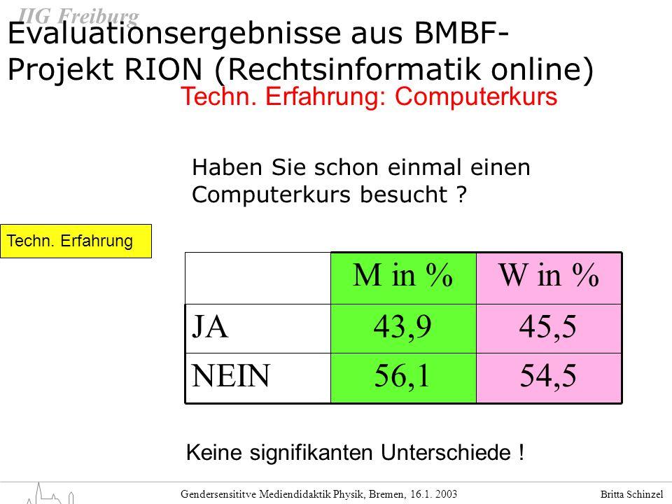 Evaluationsergebnisse aus BMBF-Projekt RION (Rechtsinformatik online)