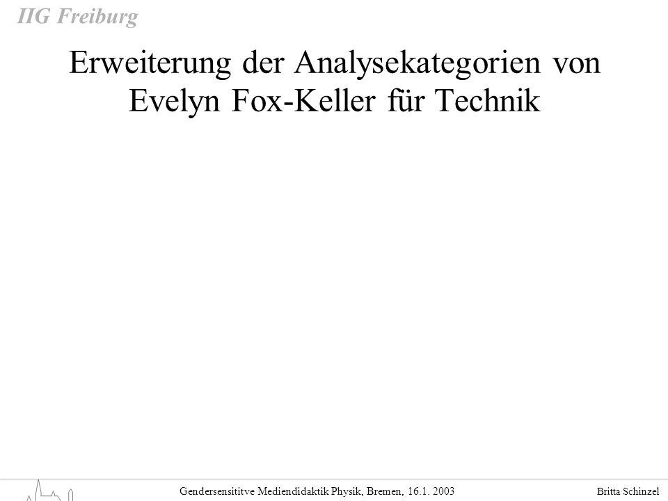 Erweiterung der Analysekategorien von Evelyn Fox-Keller für Technik