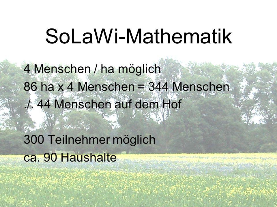 SoLaWi-Mathematik 4 Menschen / ha möglich