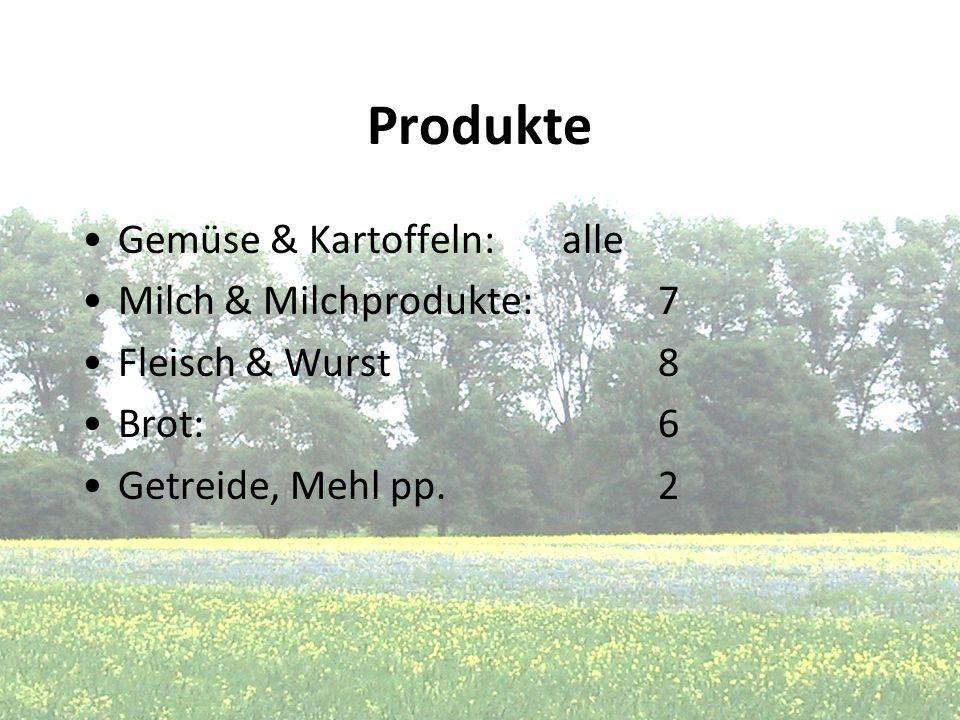 Produkte Gemüse & Kartoffeln: alle Milch & Milchprodukte: 7