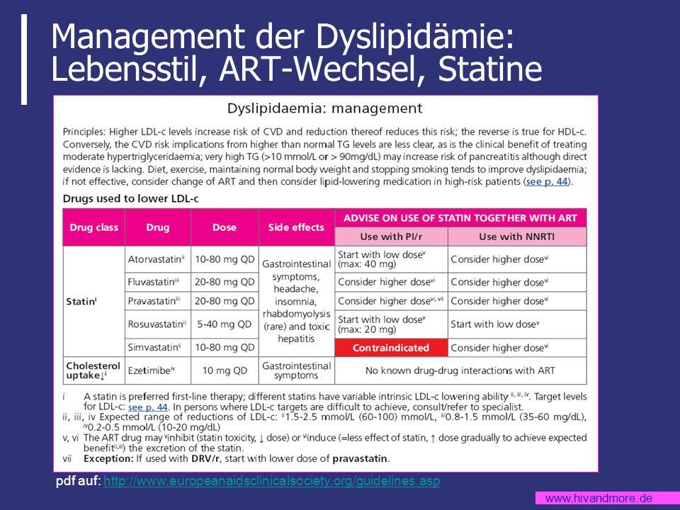 Management der Dyslipidämie: Lebensstil, ART-Wechsel, Statine