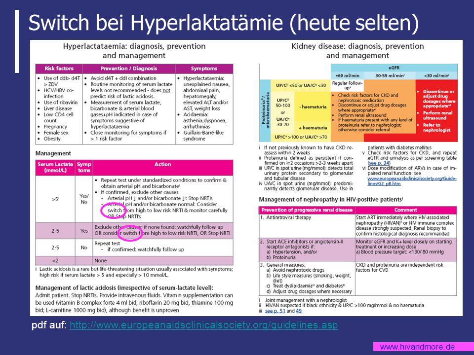 Switch bei Hyperlaktatämie (heute selten)