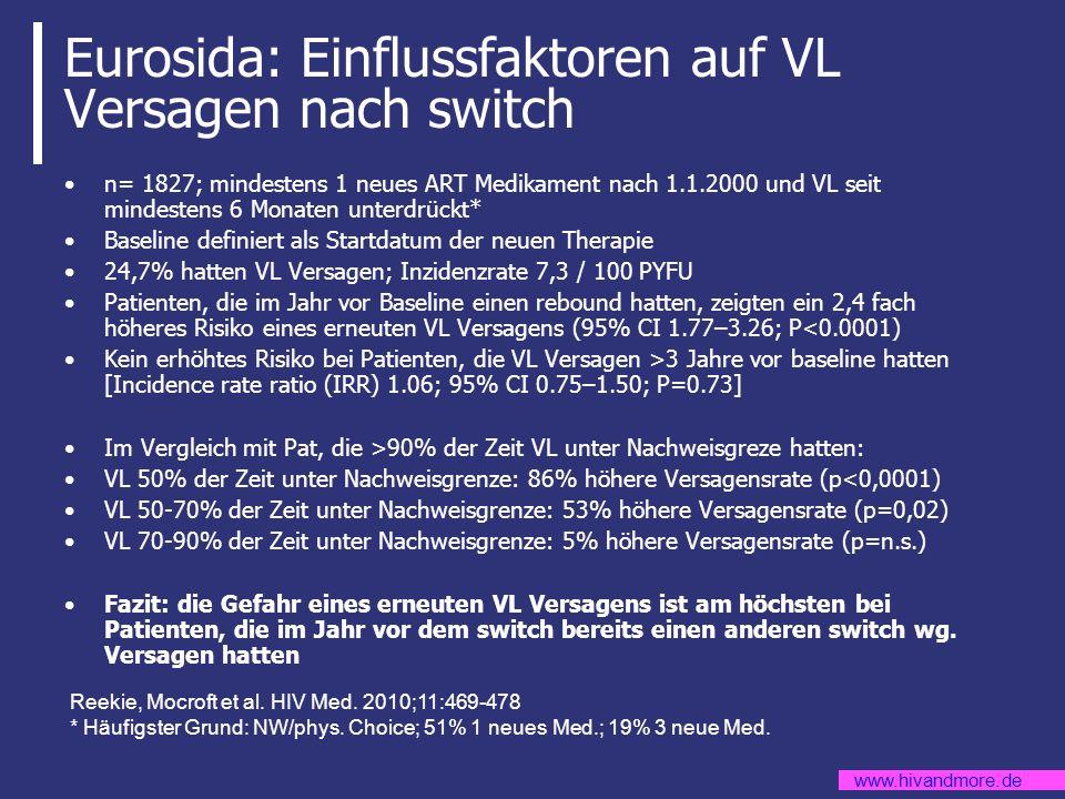 Eurosida: Einflussfaktoren auf VL Versagen nach switch