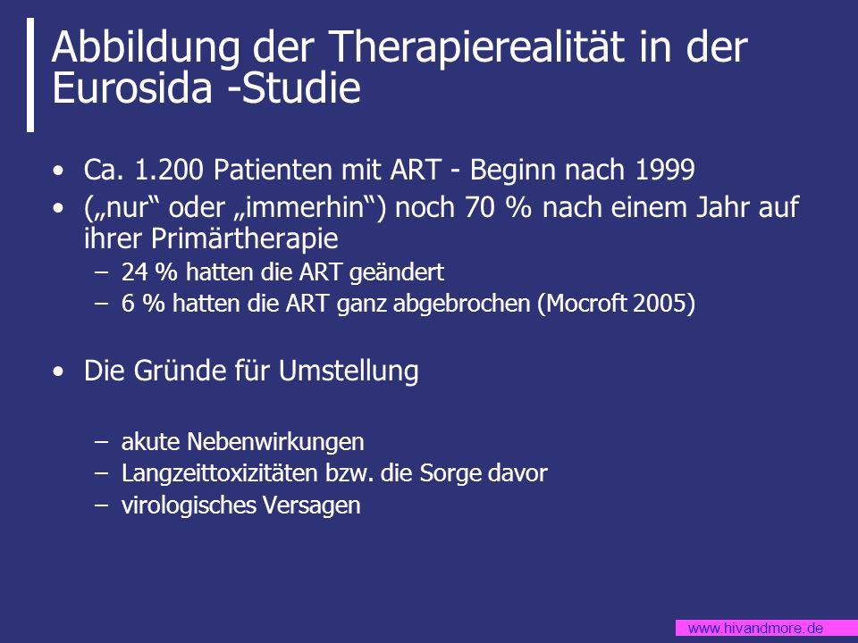 Abbildung der Therapierealität in der Eurosida -Studie