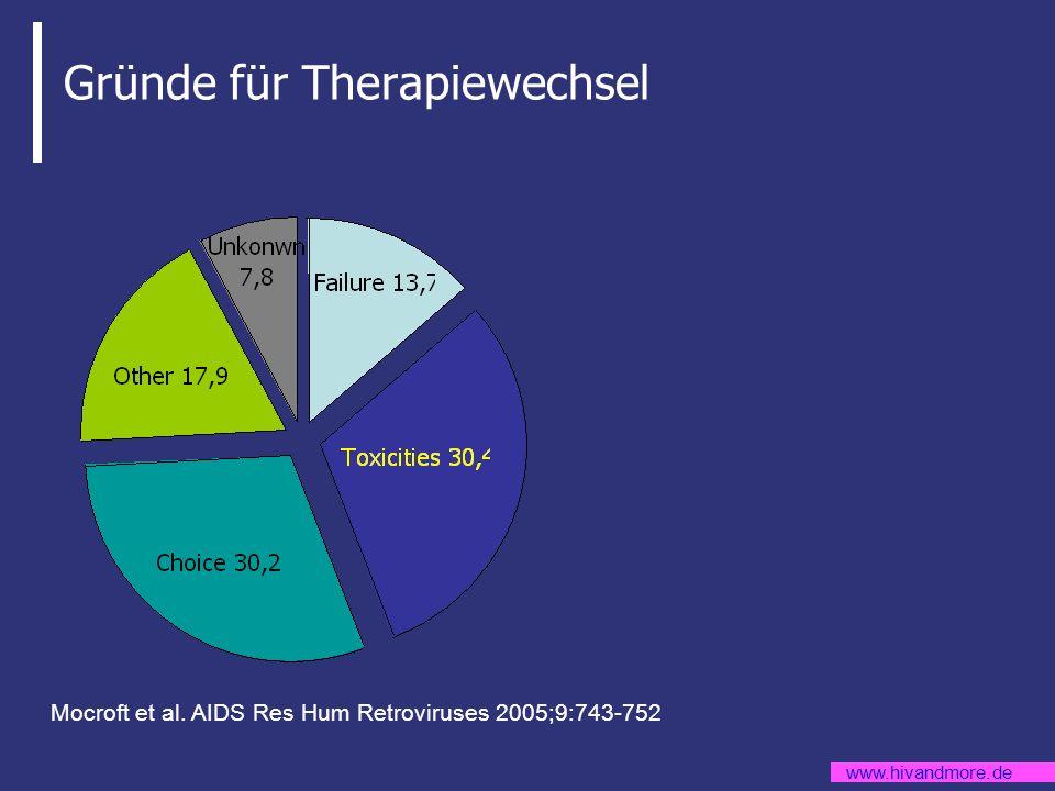 Gründe für Therapiewechsel