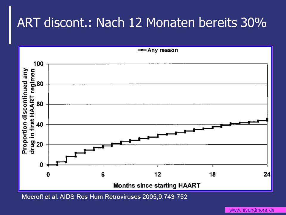 ART discont.: Nach 12 Monaten bereits 30%