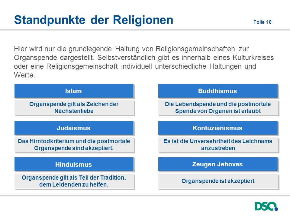 Standpunkte der Religionen Folie 10
