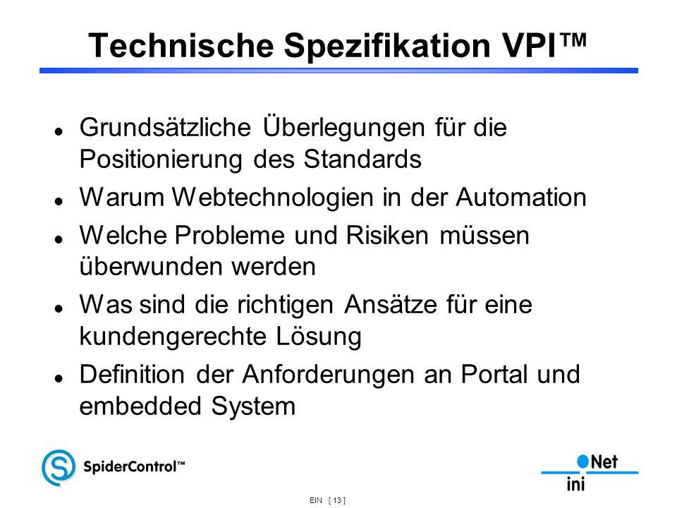 Technische Spezifikation VPI™