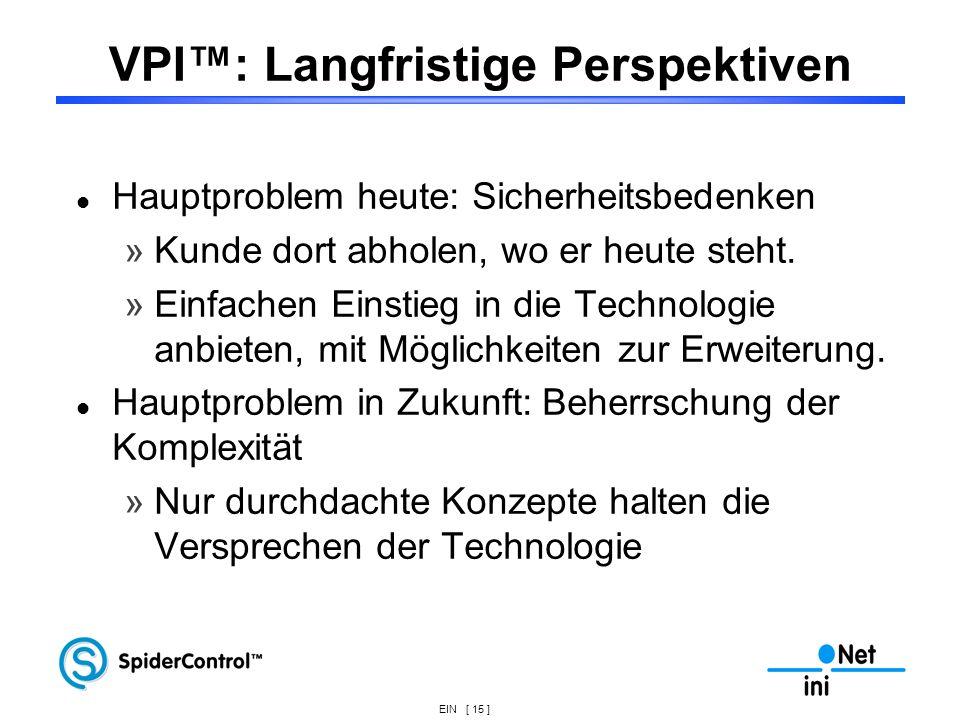 VPI™: Langfristige Perspektiven