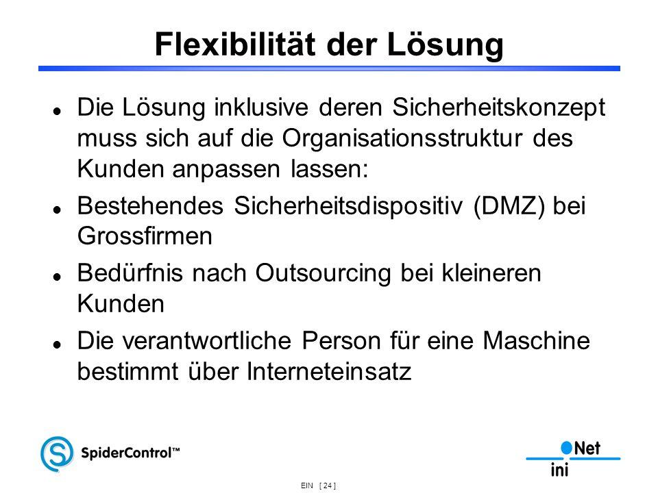 Flexibilität der Lösung