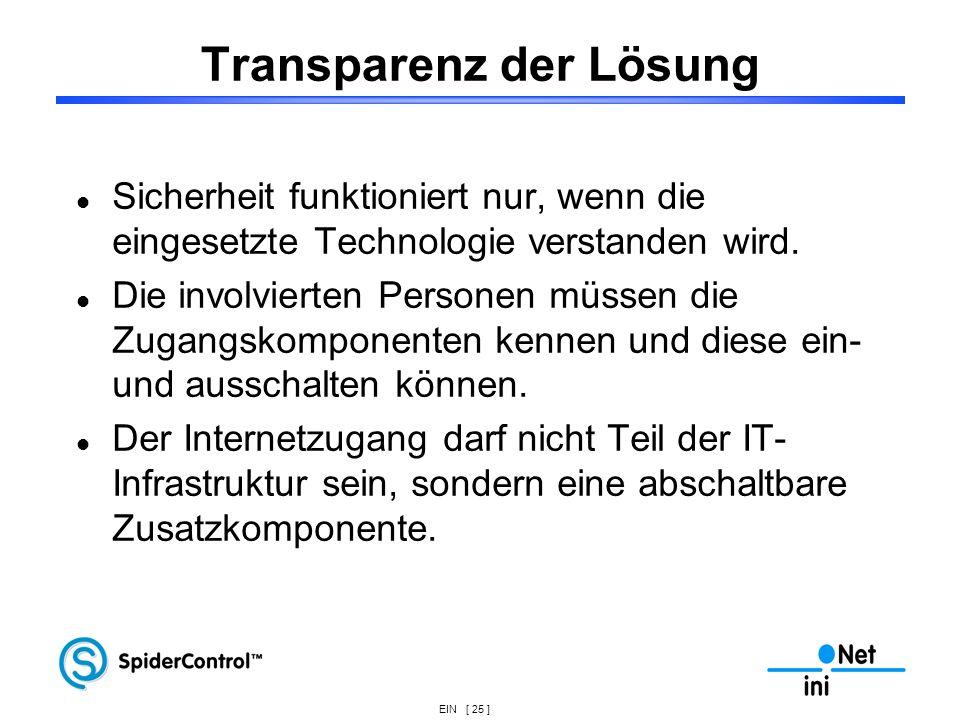 Transparenz der Lösung