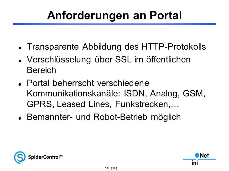 Anforderungen an Portal