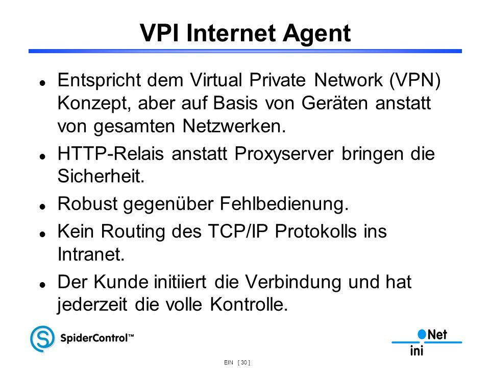 VPI Internet AgentEntspricht dem Virtual Private Network (VPN) Konzept, aber auf Basis von Geräten anstatt von gesamten Netzwerken.