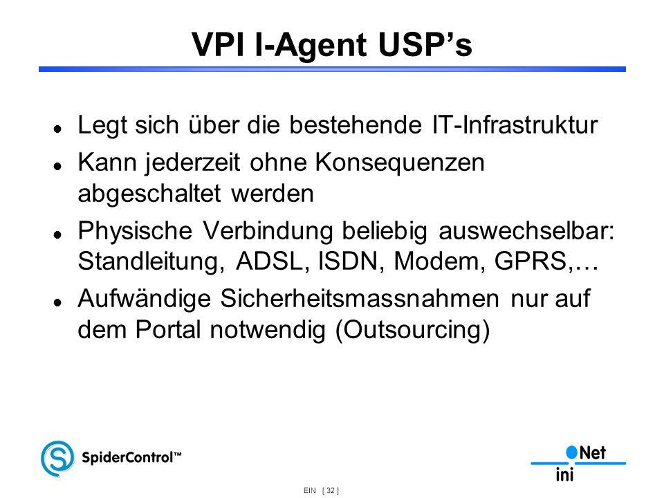 VPI I-Agent USP's Legt sich über die bestehende IT-Infrastruktur