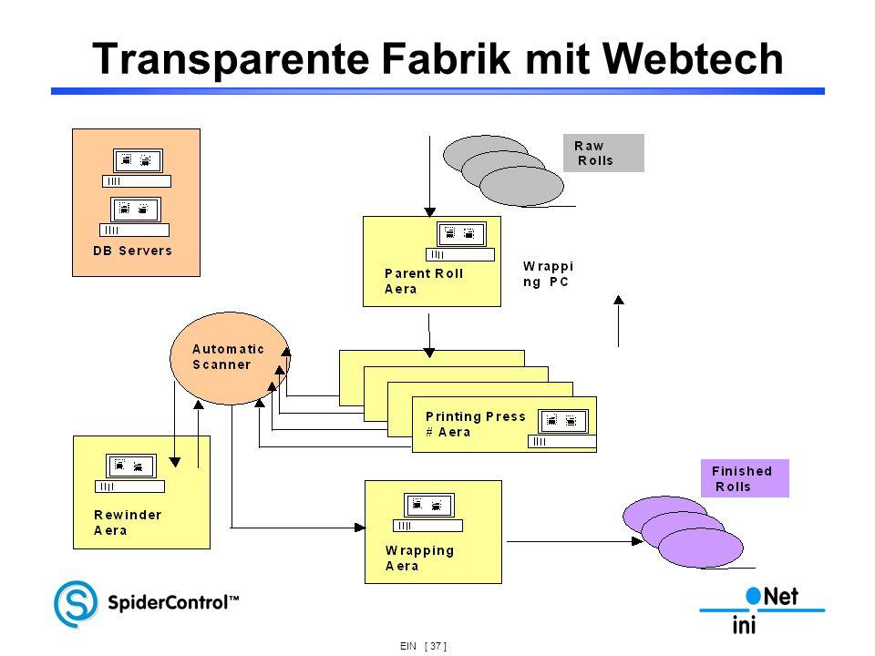 Transparente Fabrik mit Webtech