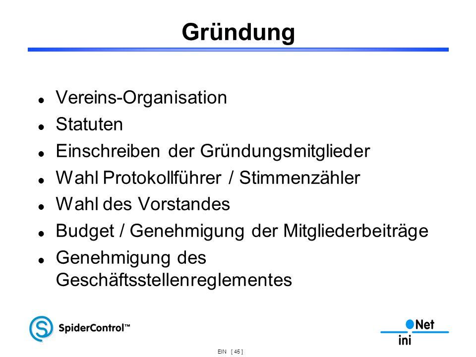 Gründung Vereins-Organisation Statuten