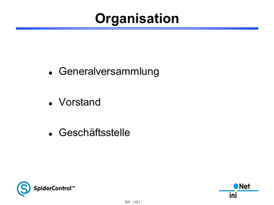 Organisation Generalversammlung Vorstand Geschäftsstelle