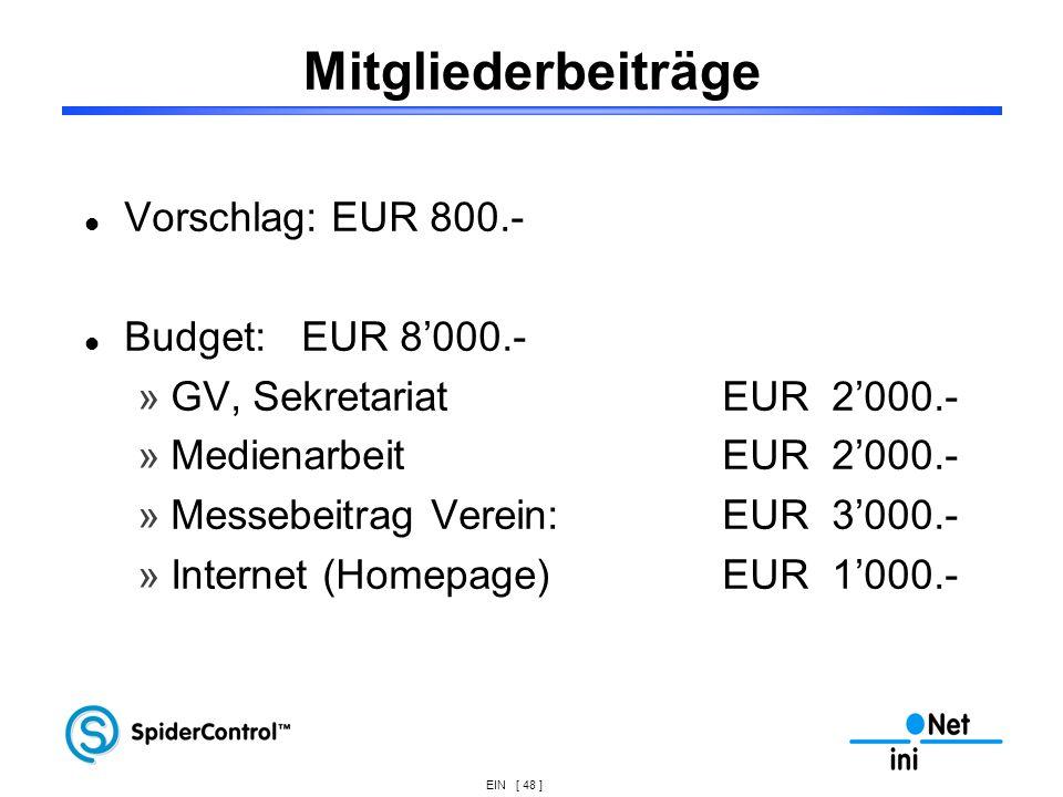 Mitgliederbeiträge Vorschlag: EUR 800.- Budget: EUR 8'000.-