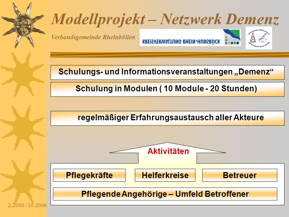 Modellprojekt – Netzwerk Demenz