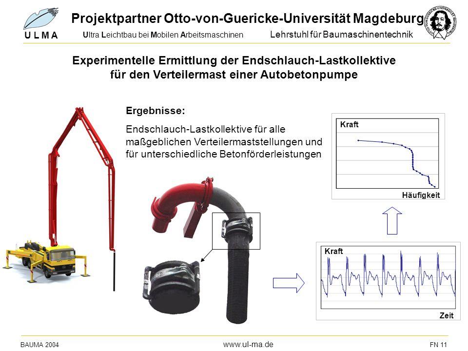 Projektpartner Otto-von-Guericke-Universität Magdeburg