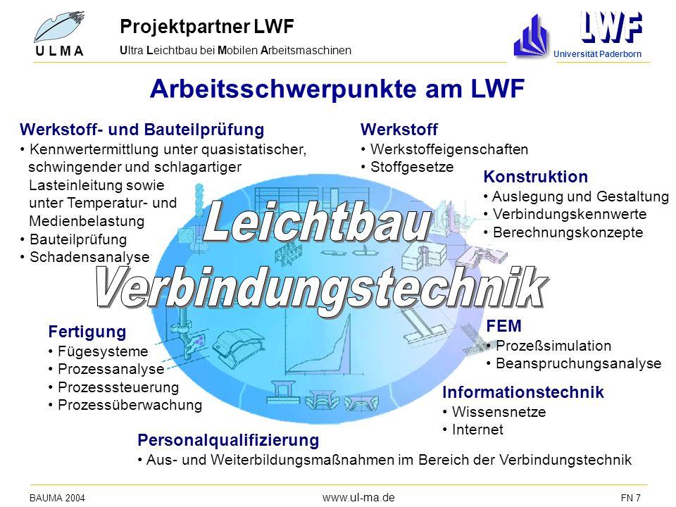 Arbeitsschwerpunkte am LWF