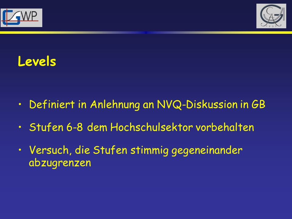Levels Definiert in Anlehnung an NVQ-Diskussion in GB