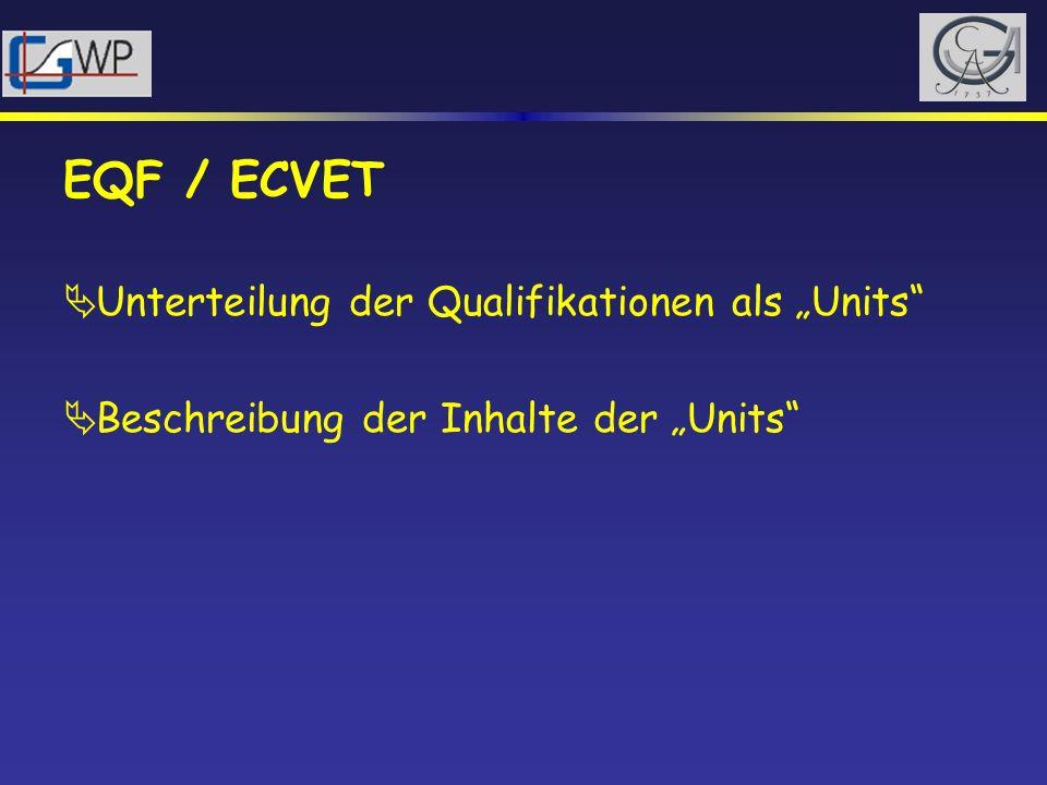 """EQF / ECVET Unterteilung der Qualifikationen als """"Units"""