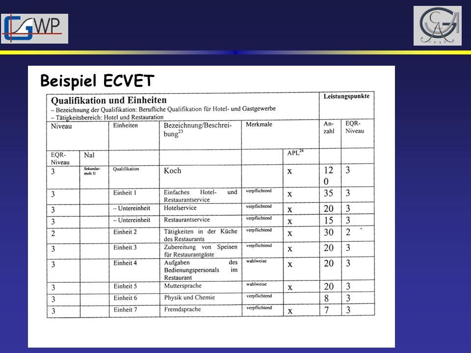 Beispiel ECVET