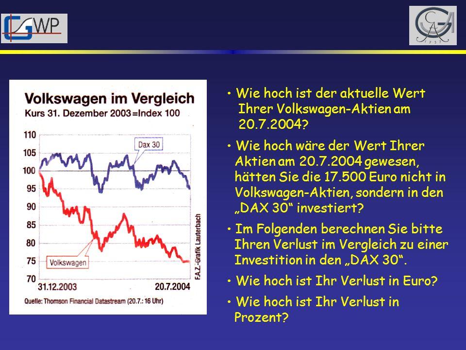 Wie hoch ist der aktuelle Wert Ihrer Volkswagen-Aktien am 20.7.2004