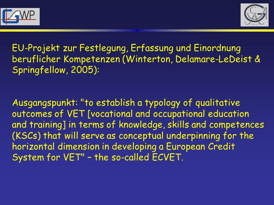 EU-Projekt zur Festlegung, Erfassung und Einordnung beruflicher Kompetenzen (Winterton, Delamare-LeDeist & Springfellow, 2005):