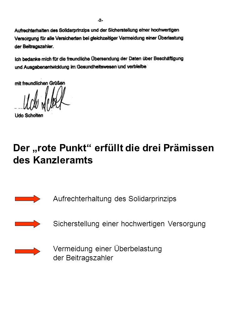 """Der """"rote Punkt erfüllt die drei Prämissen des Kanzleramts"""