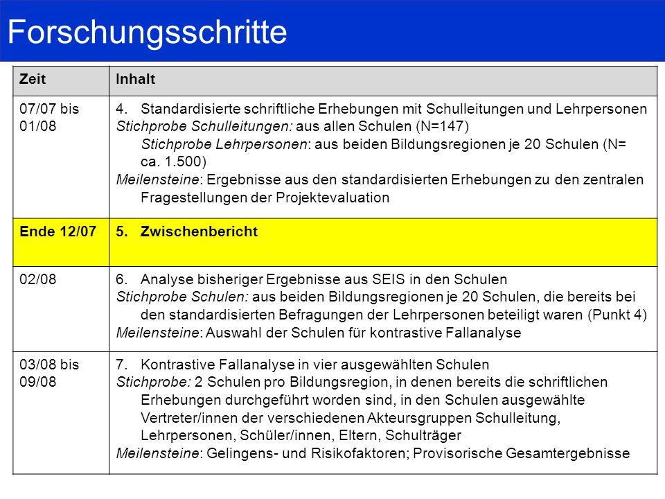 Forschungsschritte Zeit Inhalt 07/07 bis 01/08