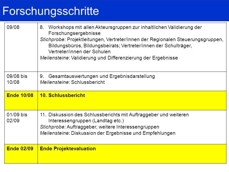 Forschungsschritte 09/08. 8. Workshops mit allen Akteursgruppen zur inhaltlichen Validierung der Forschungsergebnisse.
