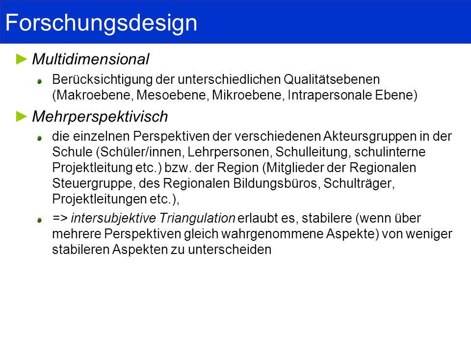 Forschungsdesign Multidimensional Mehrperspektivisch