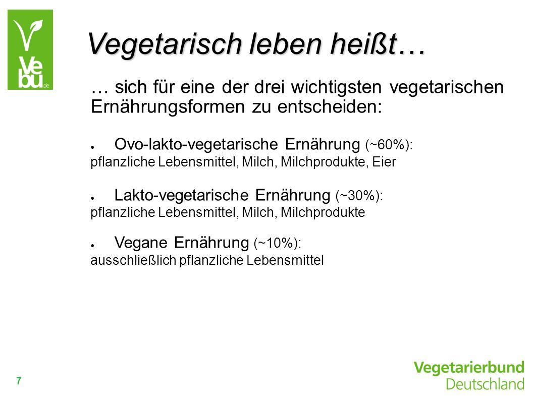 Vegetarisch leben heißt…