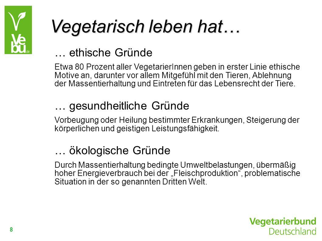Vegetarisch leben hat…