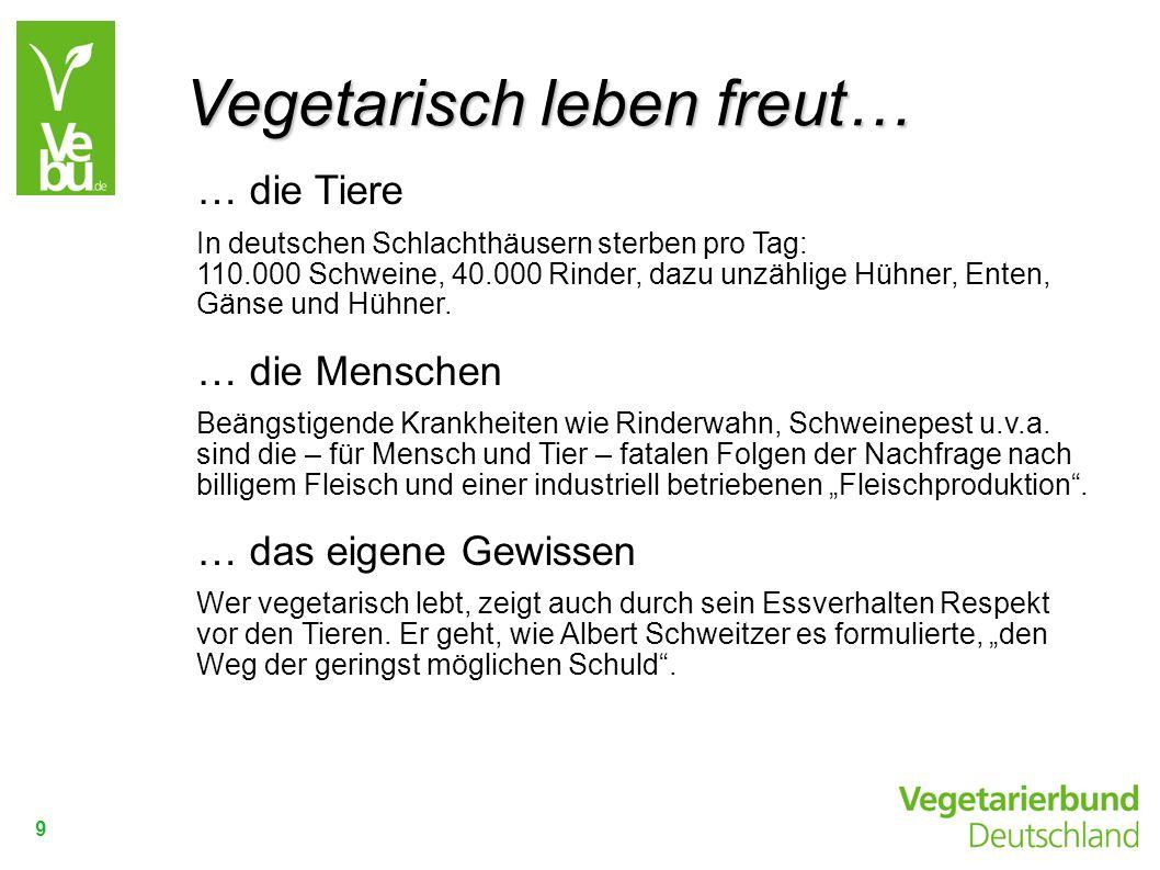 Vegetarisch leben freut…