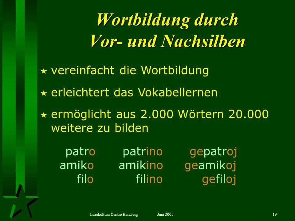 Wortbildung durch Vor- und Nachsilben