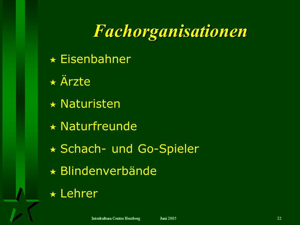 Fachorganisationen Eisenbahner Ärzte Naturisten Naturfreunde