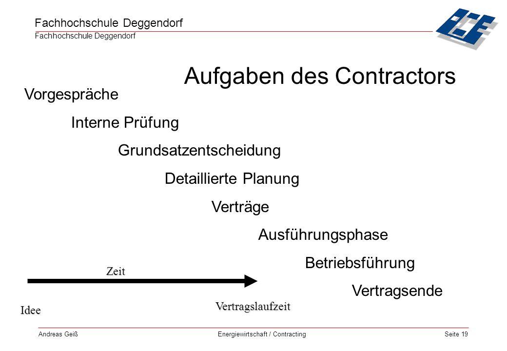 Aufgaben des Contractors