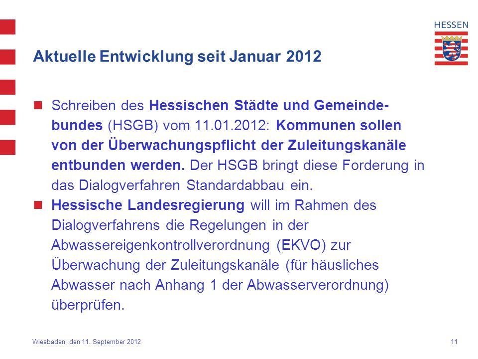 Aktuelle Entwicklung seit Januar 2012